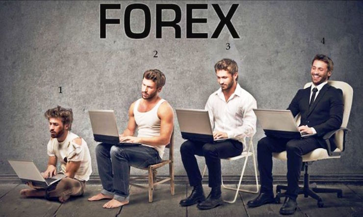 daily forex trading